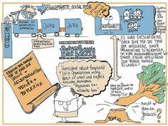 Organisationen aufgepasst: Komplexität ist eher die Lösung, nicht das Problem. Organisation als System - Dirk Baecker
