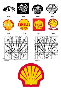 Process development of some well known logos