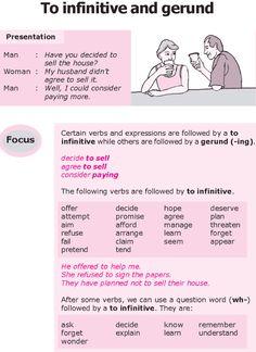 English Grammar Lesson - To + infinitive or gerund?