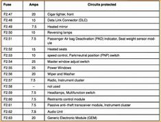 2012 Ford Focus Fuse Box Diagram Wiring Diagram Ford Ranger Fuse Panel Diagram L Dodge Convertible. 2012 Ford Focus Fuse Box Diagram Wire Diagram For . Ford Focus Engine, Ford Focus Hatchback, 2012 Ford Focus, Fuse Panel, Breaker Box, Electrical Wiring Diagram, Label Templates, Business Templates, Ford Ranger
