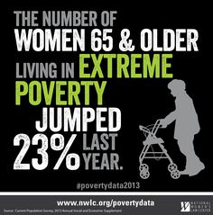 Could you imagine living on $5,506 or less for an entire year? That income is the harsh reality for some elderly women in America. Find out more & read up on the latest poverty figures at www.nwlc.org/InsecureAndUnequal.