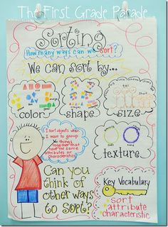 Anchor Chart Wall - one place - multiple charts on rings - allow children to look back and keeps the room clutter free of too many charts. Preschool Math, Math Classroom, Kindergarten Math, Fun Math, Teaching Math, Teaching Ideas, Classroom Ideas, Math 8, Science Anchor Charts