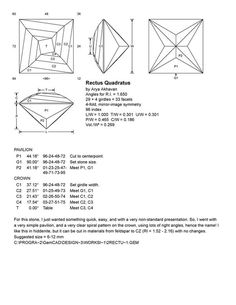 Rectus Quadratum (diagram).jpg