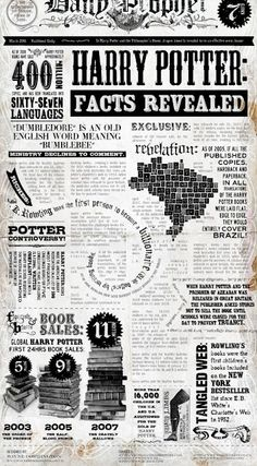 Harry Potter Facts - Click image to find more Film, Music & Books Pinterest pins