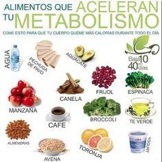 160 Ideas De Comida Comida Alimentos Saludables Comida Fitness Recetas