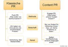 Praxisleitfaden #ContentPR - Erfolgreich kommunizieren im Web 3.0: http://www.pr-gateway.de/white-papers/praxisleitfaden-content-pr  #PR