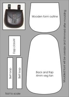 Layout for the moulded possibles pouch