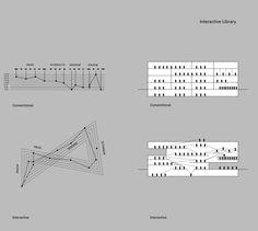 Dalian Library / 10 Design