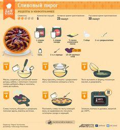 Как приготовить сливовый пирог | Рецепты в инфографике | Кухня | Аргументы и Факты
