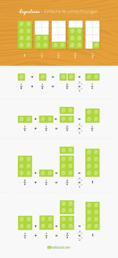 Bruchrechnung erklären und verstehen mit Legosteinen. Mehr dazu gibt's unter http://magazin.sofatutor.com/eltern/2016/03/21/lego-pizza-und-schokolade-bruchrechnung-anschaulich-erklaeren/