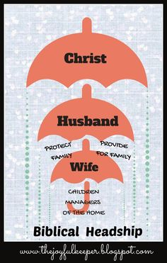 The Joyful Keeper: Women of the Word {Vashti - how not to be a good wife}