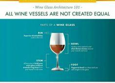 Wine glasses #2