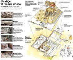 tenochtitlan caracteristicas - Buscar con Google