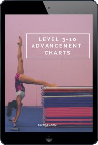 Move-up charts level 3-10