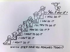 Which step have you reached today?    Great questions to ask the group