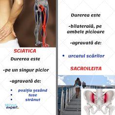Sciatica, Medicine