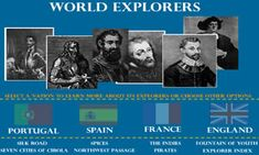 World Explorers, The Age of Exploration, legends, destinations and goals, along with explorer profiles