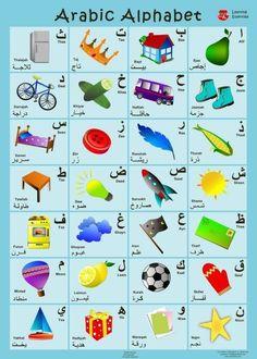 Arabic Alphabet Poster Arabic Alphabet by MuslimToysAndDollsCo Arabic Alphabet Chart, Arabic Alphabet For Kids, Alphabet Charts, Alphabet Print, Alphabet Posters, Learning Arabic, Kids Learning, Learning Time, Books On Islam
