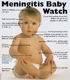 Meningitis signs/symptoms in child