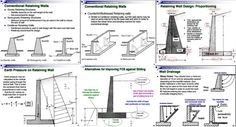 Pin by Rajib Dey on 3d modeling design Pinterest Retaining