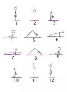 Yoga - not complicated