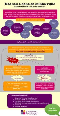 O que é a fobia social e o que a mantém? #oficinadepsicologia