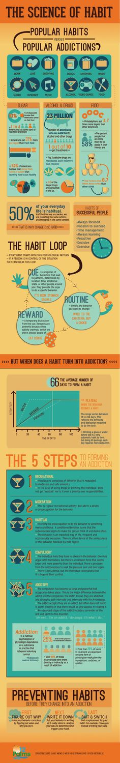 The Science Of Habit: Popular Habits Vs. Popular Addictions Picking up habits is easier than it seems (for better or worse). Check out the science behind popular addictions and how to prevent bad habits in your routine. Stress Management, Change Management, Self Development, Personal Development, Developement Personnel, Guter Rat, Info Board, Addiction Recovery, Addiction Therapy