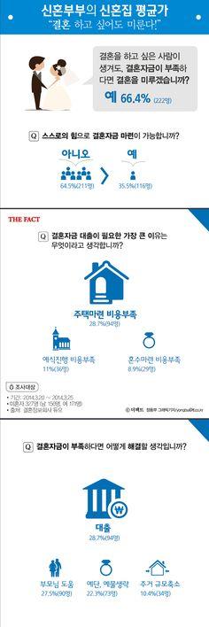 [뉴스펀딩] '남자=집' 누가 만들 걸까요?  연애와 결혼, 출산을 포기한다는 의미의 '삼포세대'란 말이 유행어처럼 번졌다. 그