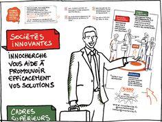 Valorisation d'activité professionnelle avec de la facilitation graphique