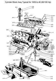 Flathead Parts Drawings-Engines Cool Trucks, Cool Cars, Jdm, Muscle Cars, Truck Repair, Technical Illustration, Performance Engines, Classic Motors, Classic Cars