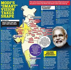 This Concise Infographic Explains PM Modi's Vision for India!! To Know More Visit: http://goo.gl/UIn1Y1