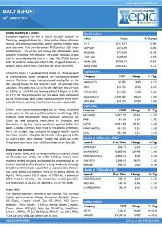 Epic research special report of 28 mar 2016  Epic Research is having good experience in market research which is very essential in trading. The advisors are highly skilled and they do fundamental and technical analysis effectively which is very important.