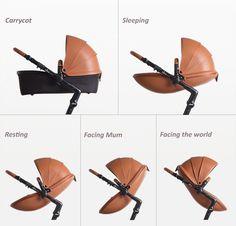 A escolha do carrinho de bebê