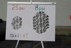 Lastiklerin yerle temas miktarı. Frenlemede 2,5 - 3 ton veya 4 Tonluk aracı ne kadar durdurur? ATA
