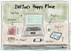 My Happy Place. INFJ Cartoon from http://infjoe.wordpress.com. This is how my desk at school looked like
