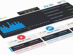 Still concept design for the energy saving & monitoring web app.