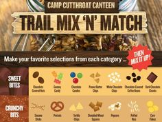 Select your favorites among the sweet and savory items, then mix them up for an on-the-go snack inspired by Food Network's Camp Cutthroat.