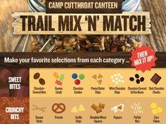 Camp Cutthroat Canteen: Trail Mix