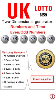 Best Lotto Formula Number Generator for Mega Millions and