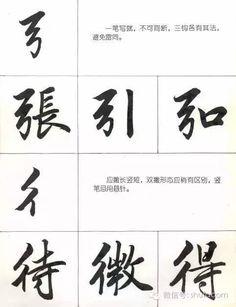Chinese Calligraphy, Calligraphy Art, Chinese Wall, Chinese Writing, Chinese Language, Seal, Digital Art, Typography, Wall Art