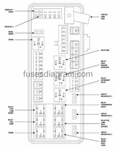 F350 diesel power stroke fuse box diagram Fuse box, Fuse