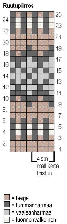 Svarta Fårets mönster i garnet Frost Fair Isle Knitting Patterns, Fair Isle Pattern, Knitting Charts, Knit Patterns, Knitting Socks, Beading Patterns, Tapestry Bag, Tapestry Crochet, Knit Crochet