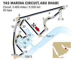 Yas Marina Circuit diagram,      Circuit type Race     Circuit Length 5.554kms     Circuit Turns 21     Circuit Direction anti-clockwise     Capacity 50,000     Established 2009     Designer Hermann Tilke