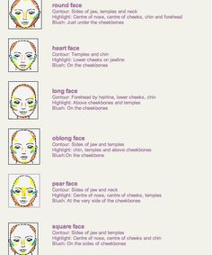 contouring guide Facial Contouring and Highlighting Guide Long Face Contour, What Is Contour Makeup, Face Contouring, Contouring And Highlighting, Contouring Guide, All Things Beauty, Beauty Make Up, Face Beauty, Beauty Bar