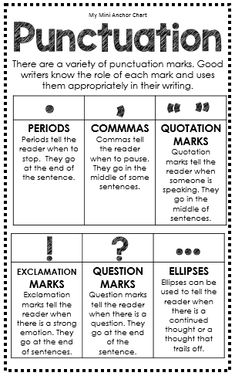 Grammar Posters Punctuation Anchor Chart - Great for Interactive Writing Journal - Grammar Mini Anchor Charts Grammar Skills, Teaching Grammar, Grammar Lessons, Writing Lessons, Teaching Writing, Essay Writing, Teaching English, Learn English, Teaching Spanish