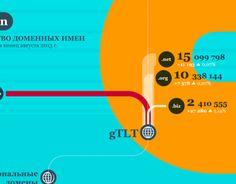 Ознакомьтесь с этим проектом @Behance: «Infographic Инфографика» https://www.behance.net/gallery/15667107/Infographic-infografika