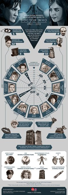 Doctor Who infographic celebrates 50 years of time travel