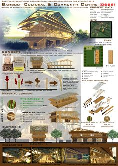 Bamboo Cultural Centre