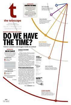 Infographic Front: Do we have the time?