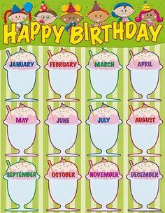 Actividades para Educación Infantil: Nuevos carteles para cumpleaños